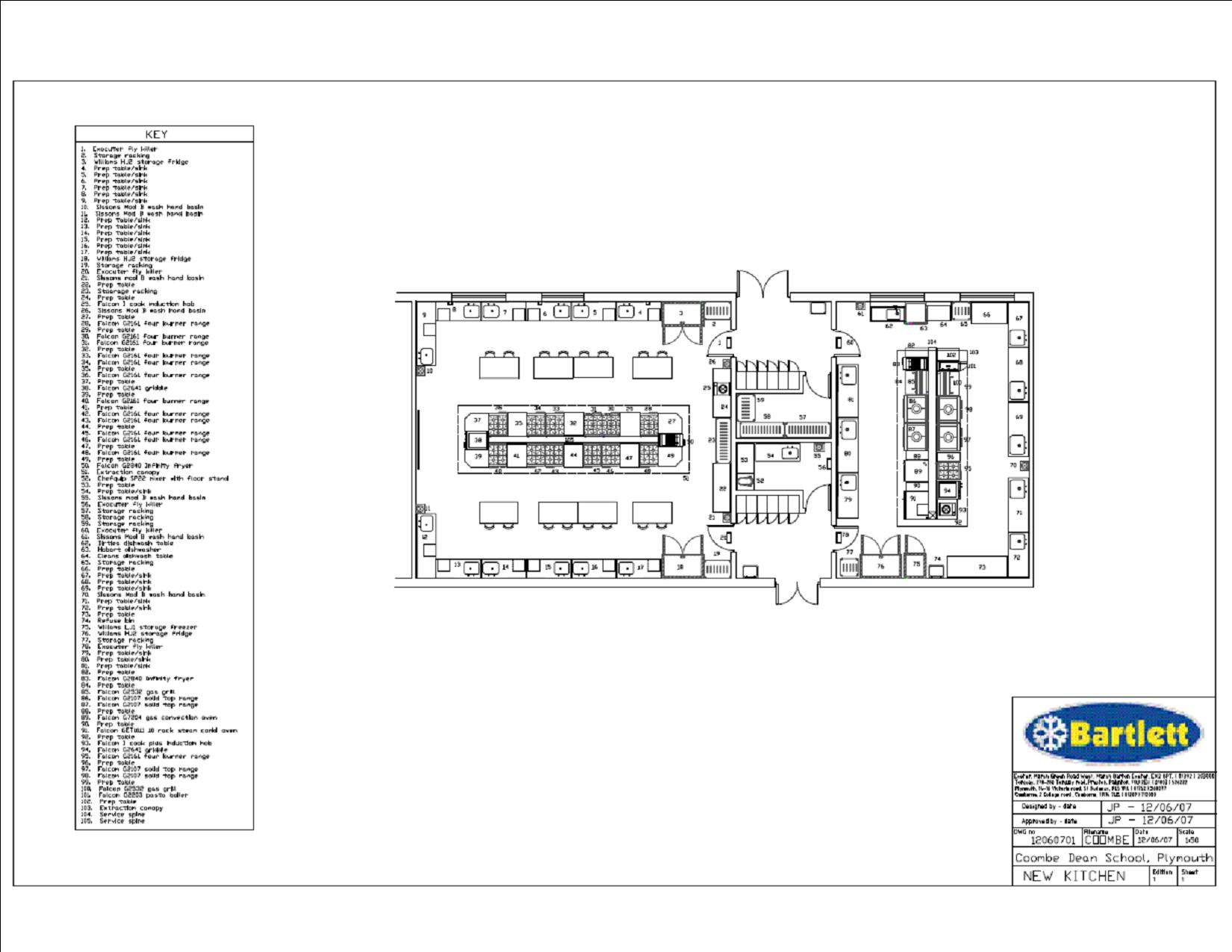 School kitchen design layout planning cad advice devon for Planning a kitchen layout