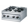 Electric boiling tops